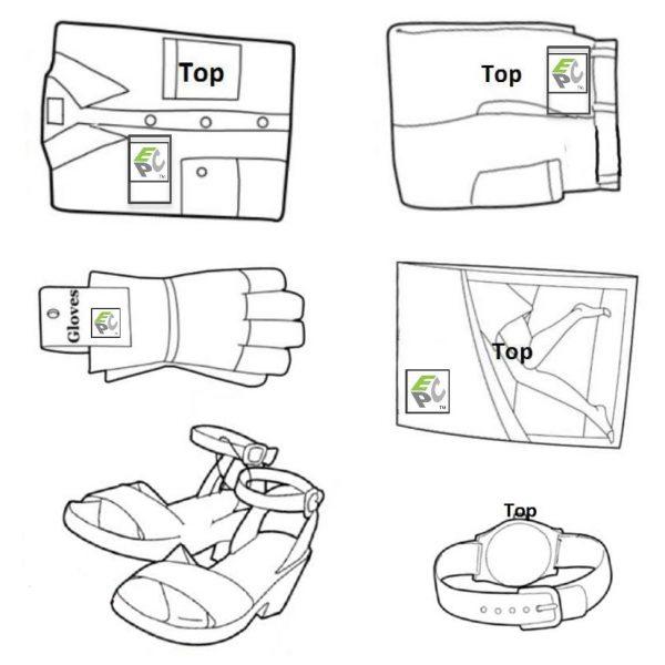 tipp_items